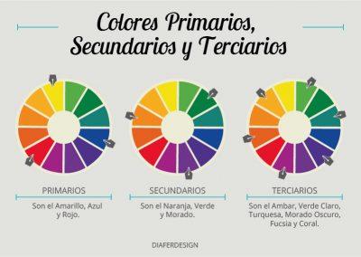 Teoria del color 1